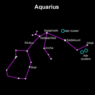 Star Constellation Facts: Aquarius, the Water Carrier
