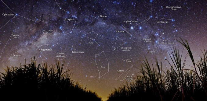 Star Constellations And Myths -