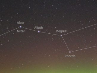 Interesting Facts About Ursa Major