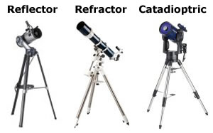 Different Telescope Types