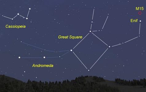 Exploring The Constellation Pegasus