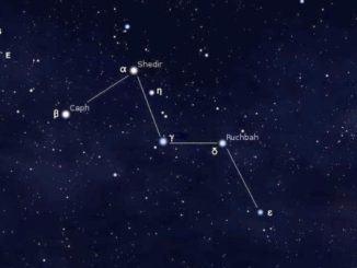Interesting Facts about the Constellation Cassiopeia
