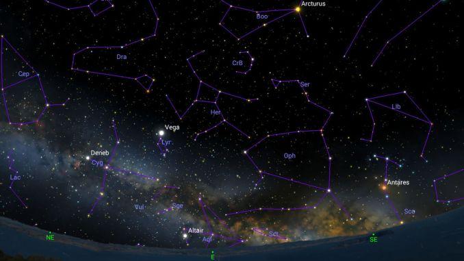 Star Constellation Facts: Hercules