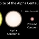 10 Interesting Facts About Alpha Centauri