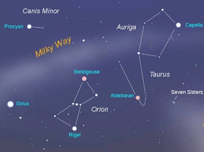 Star Constellation Facts: Auriga
