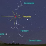 The Perseid, Most Famous of all Meteor Showers