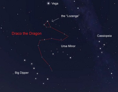 Star Constellation Facts: Draco