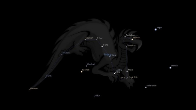 Star Constellation Facts: Draco -