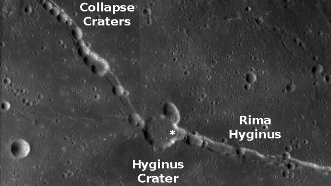 Hyginus Rille