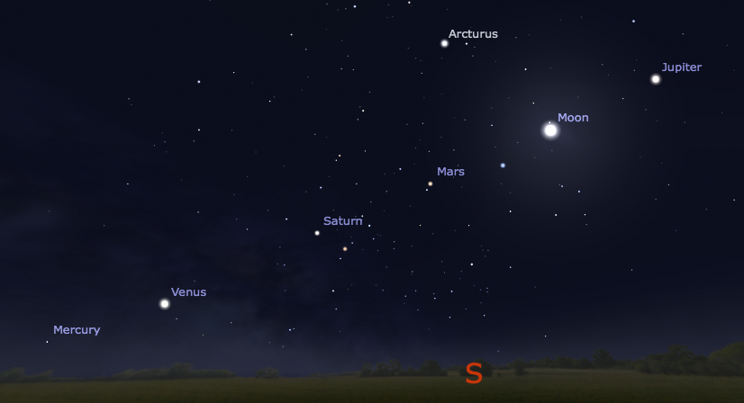 Rare Five Planet Array in Night Sky Starting Jan 20th