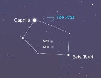 Star Facts: Capella