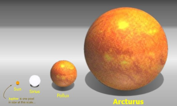Star Facts Arcturus