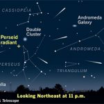 The Night Sky This Month: August 2016