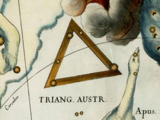 Star Constellation Facts: Triangulum
