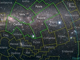 Star Constellation Facts: Pictor