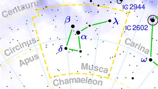 Constellation of Musca