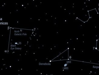 Star Constellation Facts: Coma Berenices