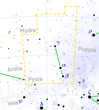 Pyxis Constellation