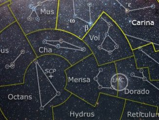 Star Constellation Facts: Mensa