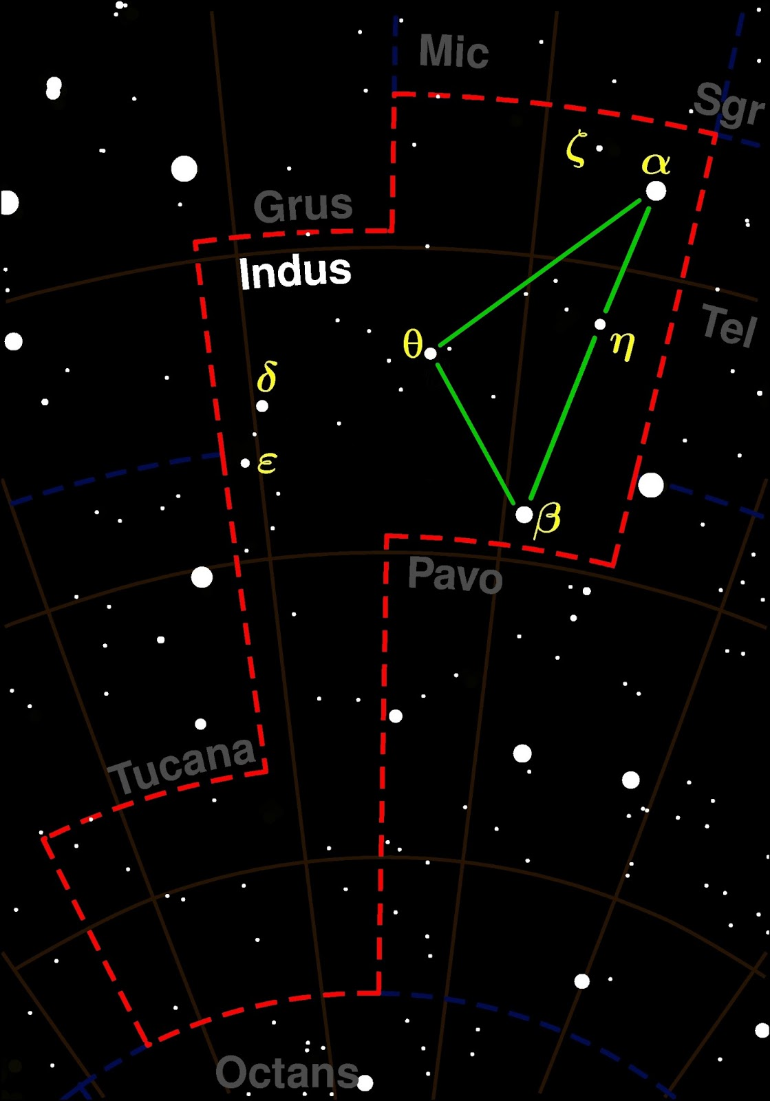 Indus Constellation