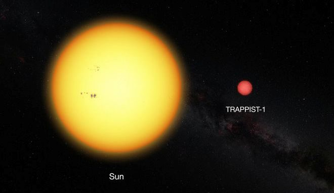 7 Planet System Found 40 Light Years Away in Aquarius