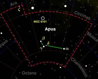 Apus Constellation