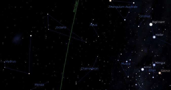 Star Constellation Facts: Apus