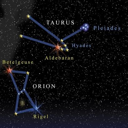 Aldebaran in Taurus Constellation