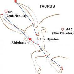 Aldebaran the Red Eye of Taurus