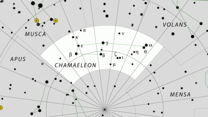 Chamaeleon Constellation