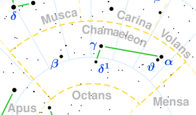 Chamaeleon Constellation Stars