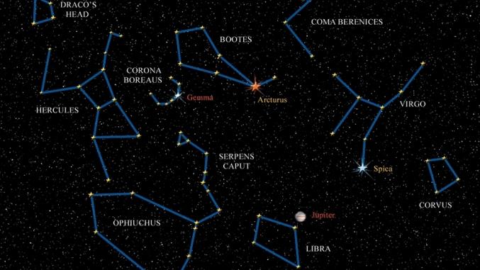 Star Constellation Facts Corona Borealis