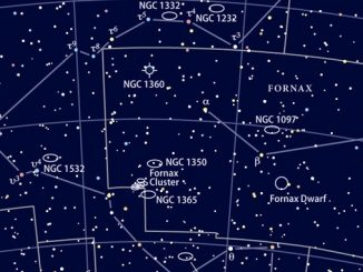Fornax Constellation