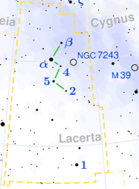 Lacerta Constellation Stars