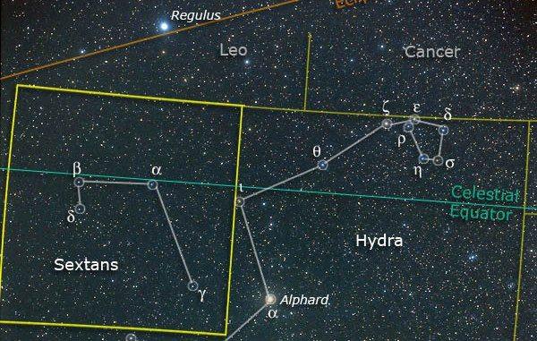 Sextant Constellation Stars