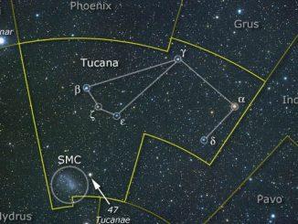 Tucana Constellation