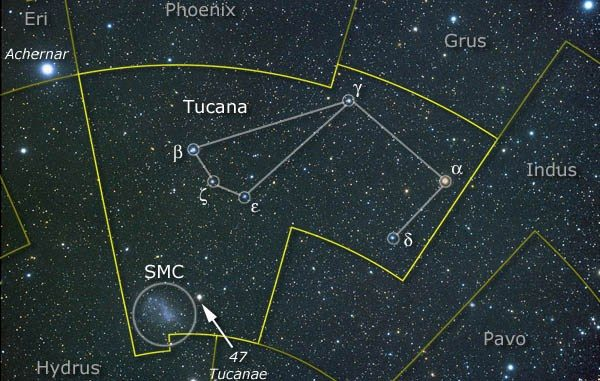Tucana Constellation