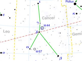 Beta Cancri