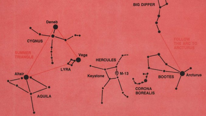 Summer Constellations of the Northern Hemisphere