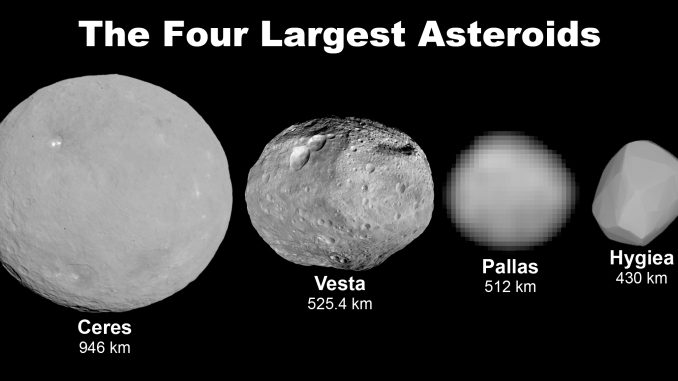 Asteroid Facts: Hygiea