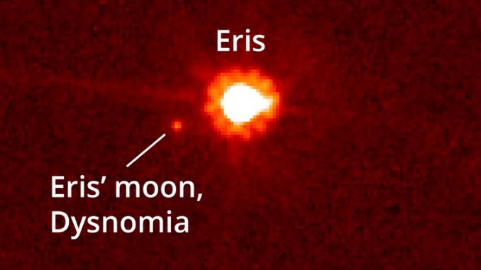 Dwarf Planet Facts: Eris